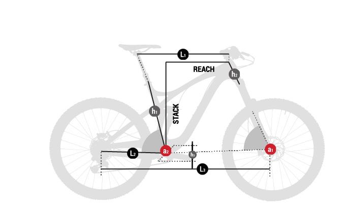 """Telaio Lynx 5 per MTB 29"""" Full Suspended, Bicicletta da montagna biammortizzata"""